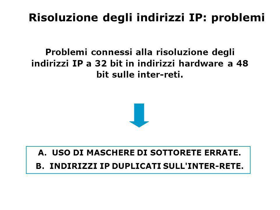 Risoluzione degli indirizzi IP: problemi