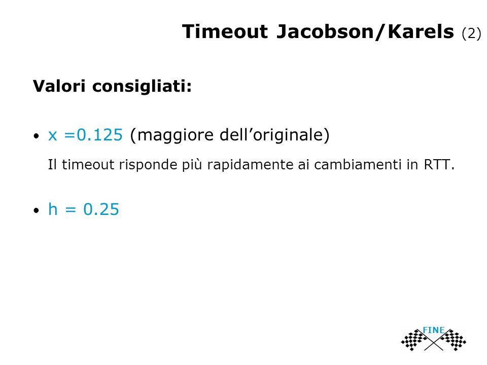 Timeout Jacobson/Karels (2)