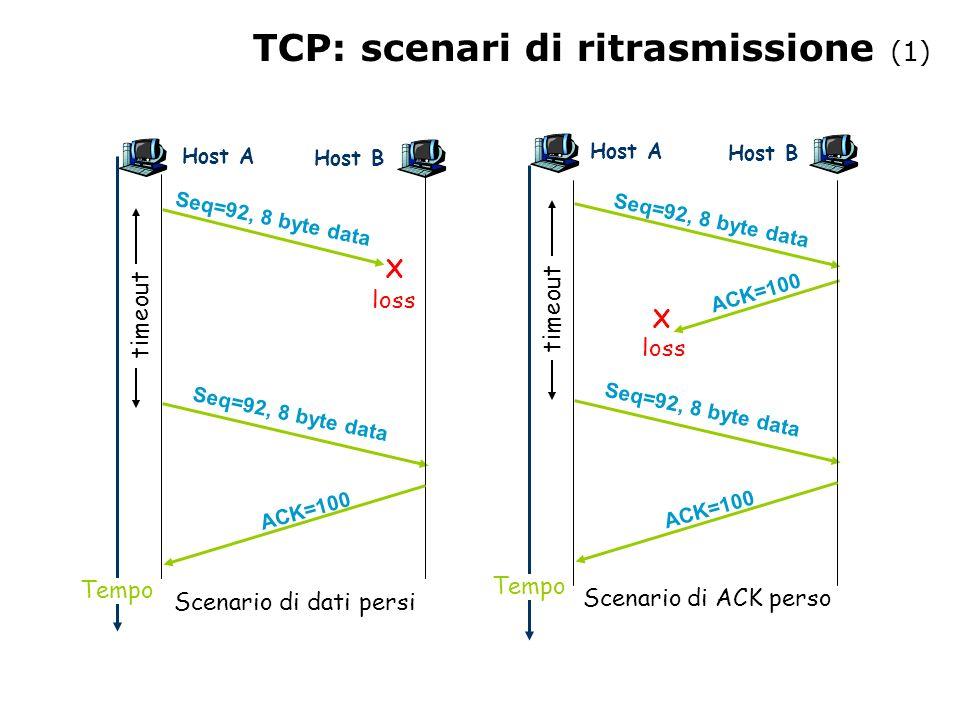 TCP: scenari di ritrasmissione (1)