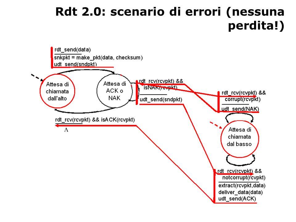 Rdt 2.0: scenario di errori (nessuna perdita!)
