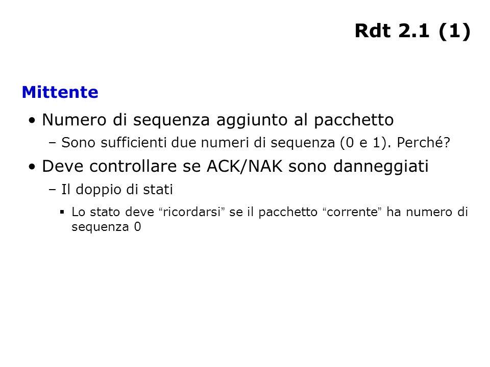 Rdt 2.1 (1) Mittente Numero di sequenza aggiunto al pacchetto