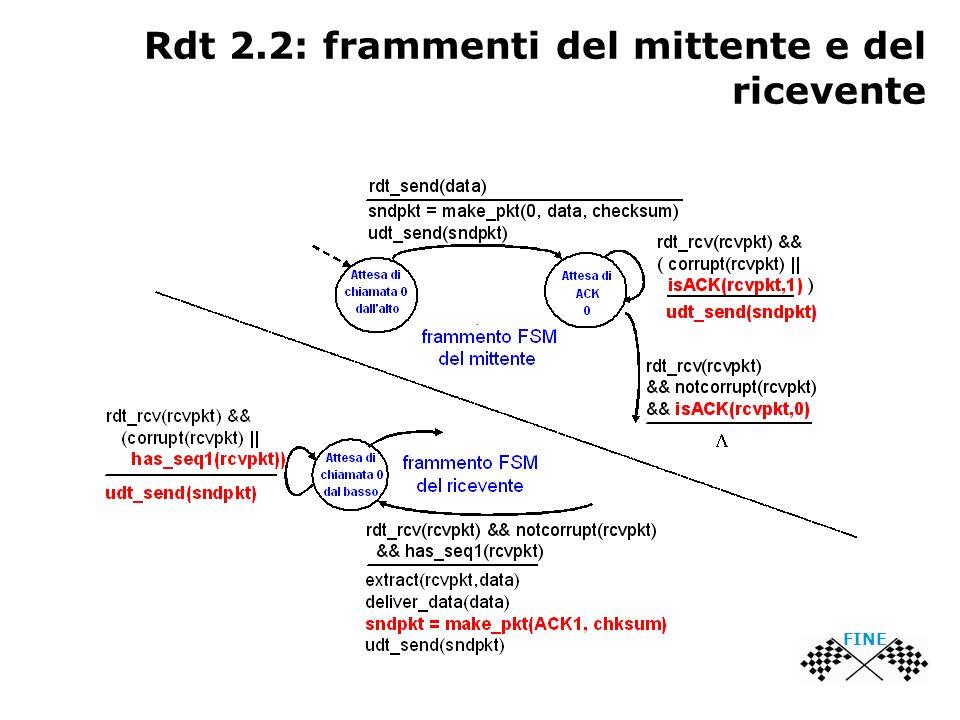 Rdt 2.2: frammenti del mittente e del ricevente