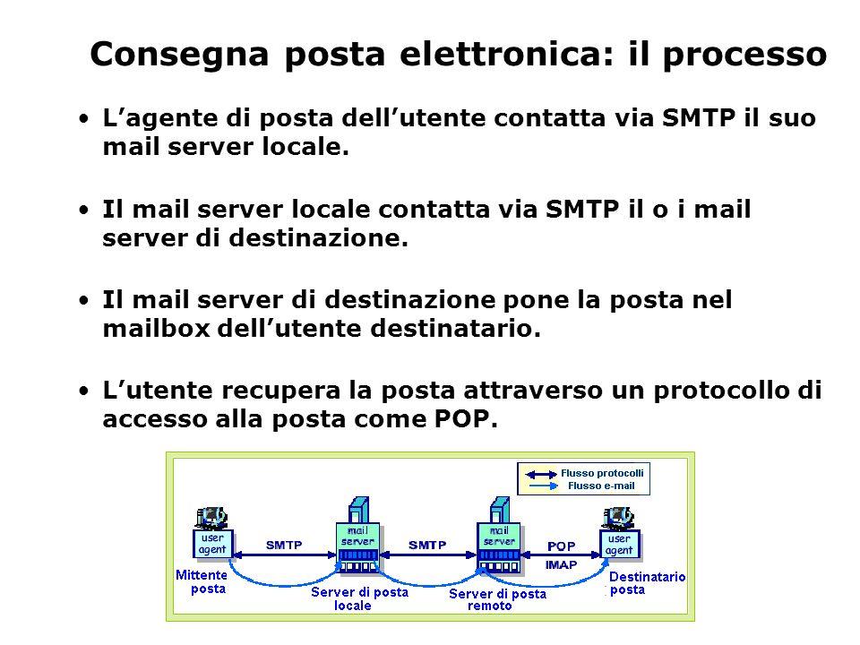 Consegna posta elettronica: il processo