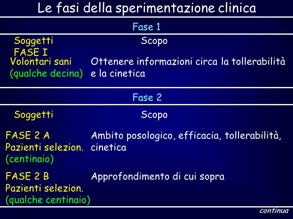 Le fasi della sperimentazione clinica