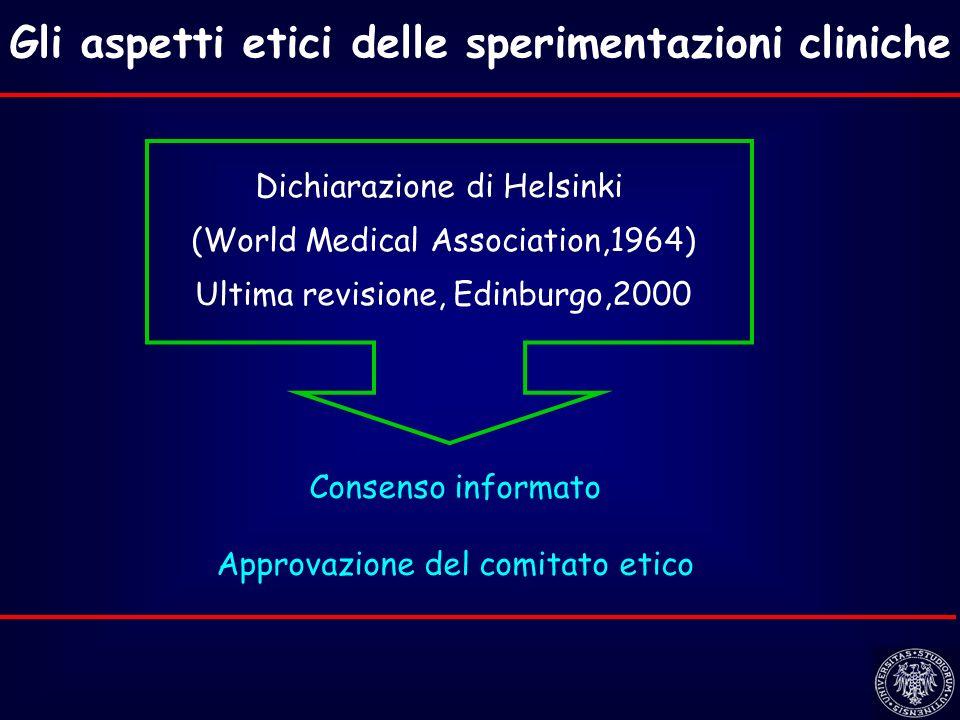 Gli aspetti etici delle sperimentazioni cliniche