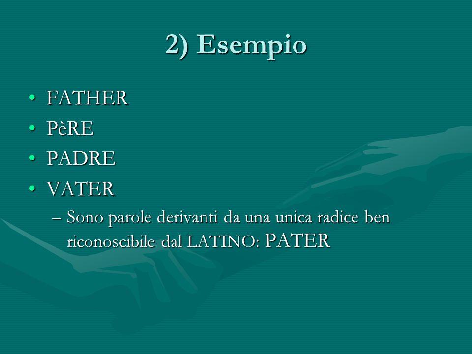 2) Esempio FATHER PèRE PADRE VATER