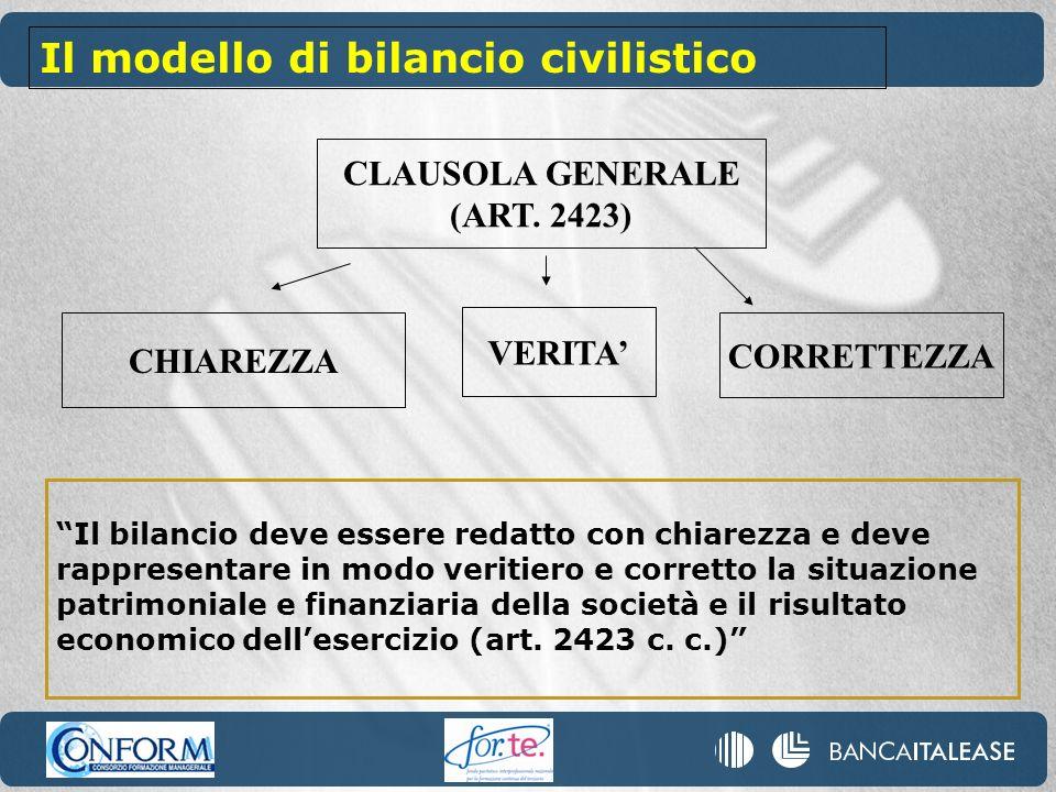 Il modello di bilancio civilistico