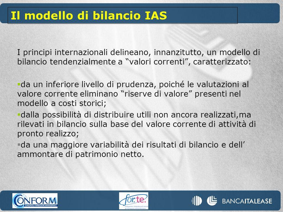 Il modello di bilancio IAS