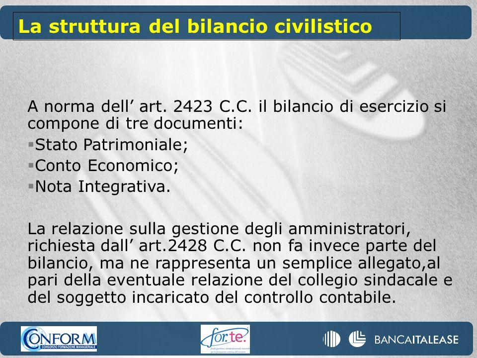 La struttura del bilancio civilistico