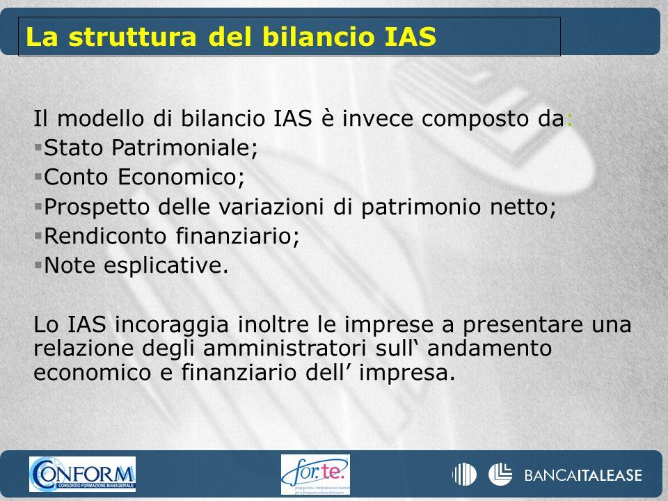 La struttura del bilancio IAS