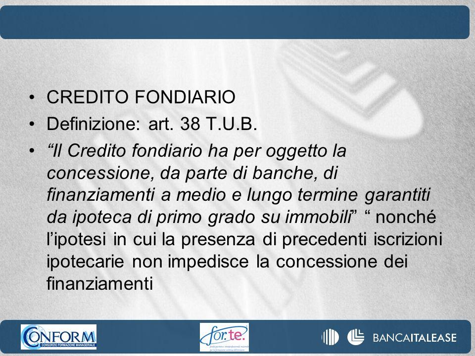 CREDITO FONDIARIO Definizione: art. 38 T.U.B.