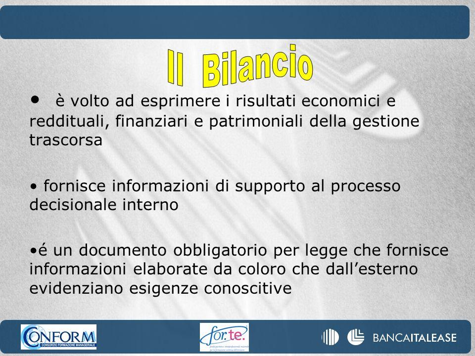 Il Bilancio è volto ad esprimere i risultati economici e reddituali, finanziari e patrimoniali della gestione trascorsa.