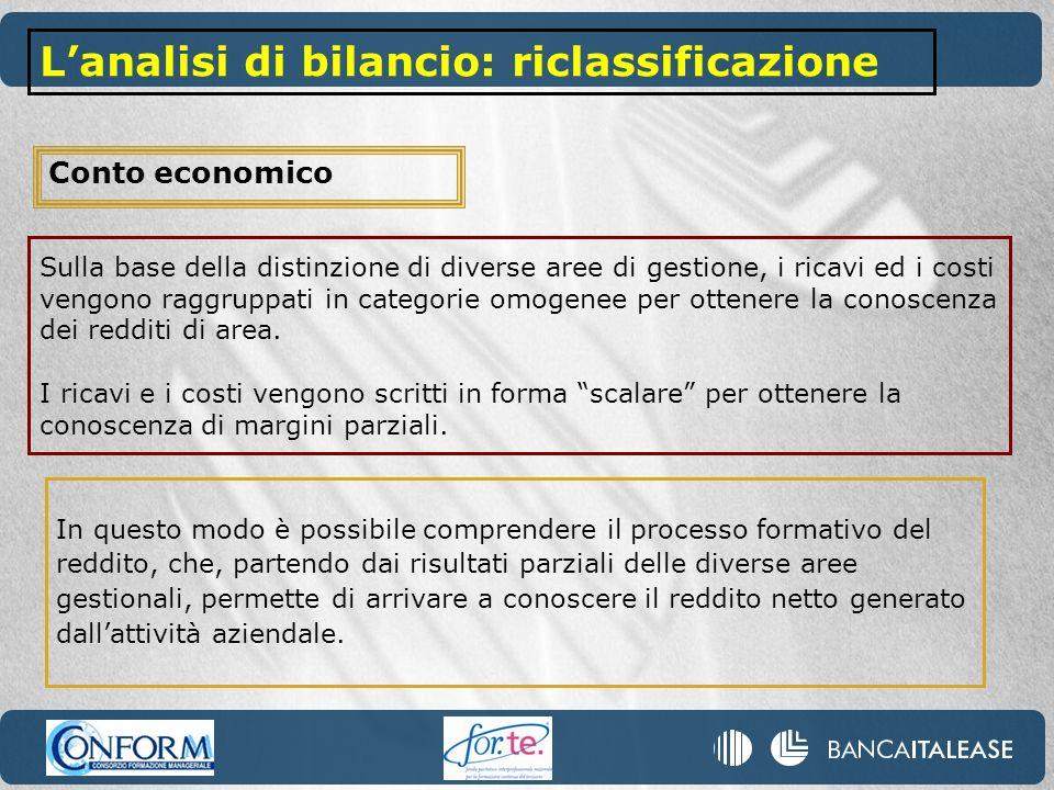 L'analisi di bilancio: riclassificazione