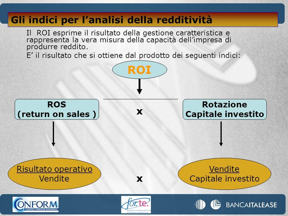 ROI Gli indici per l'analisi della redditività x x ROS