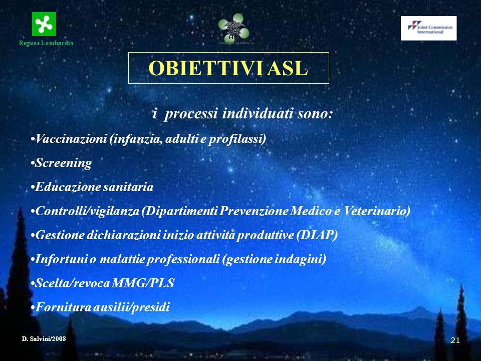 i processi individuati sono: