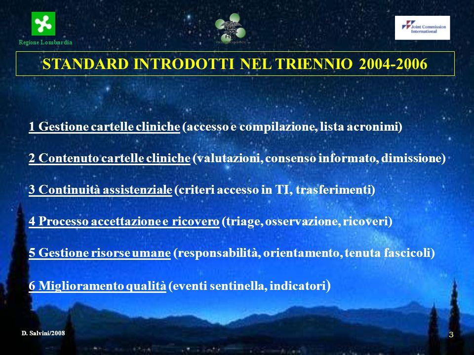 STANDARD INTRODOTTI NEL TRIENNIO 2004-2006