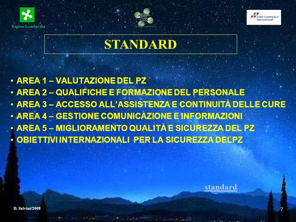 STANDARD AREA 1 – VALUTAZIONE DEL PZ