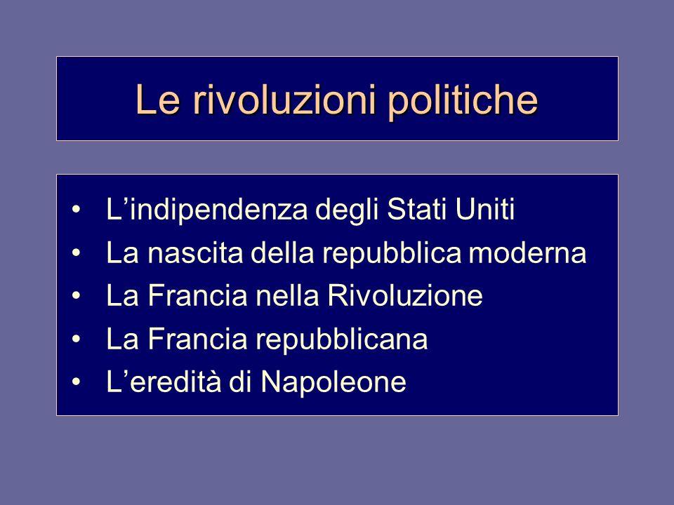 Le rivoluzioni politiche