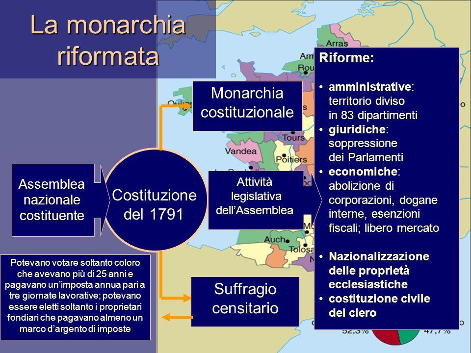 La monarchia riformata