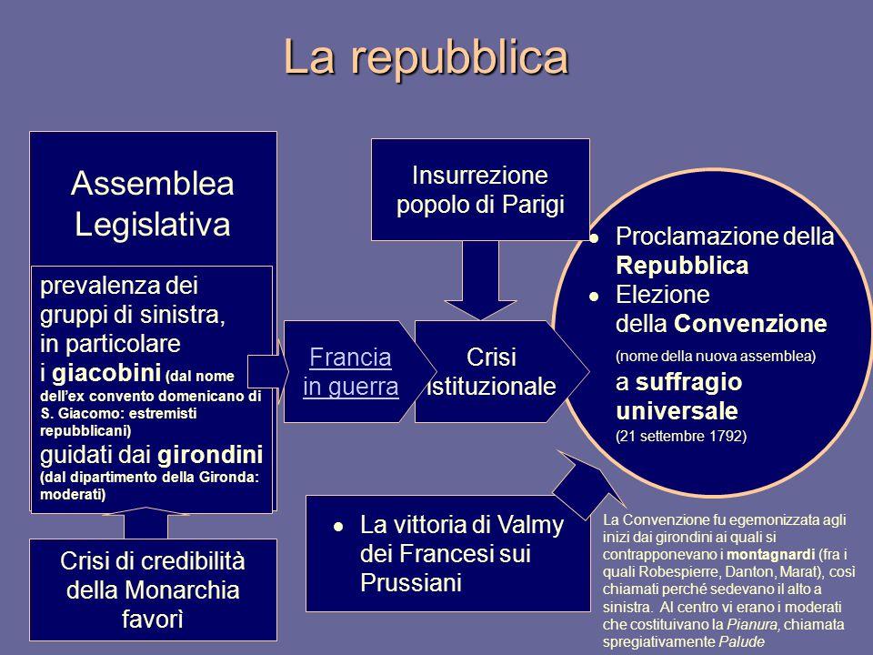 La repubblica Assemblea Legislativa
