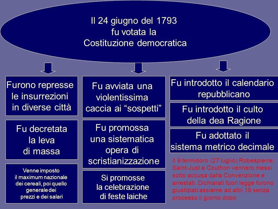 Costituzione democratica