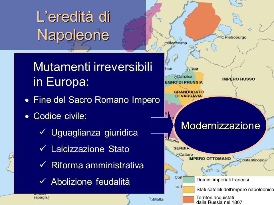 L'eredità di Napoleone