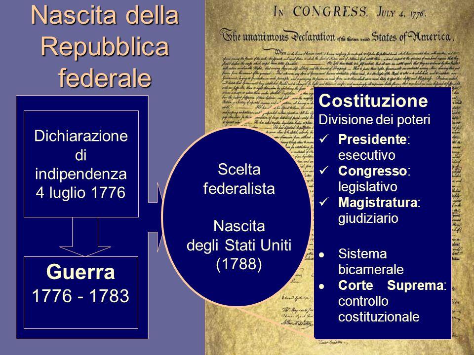 Nascita della Repubblica federale