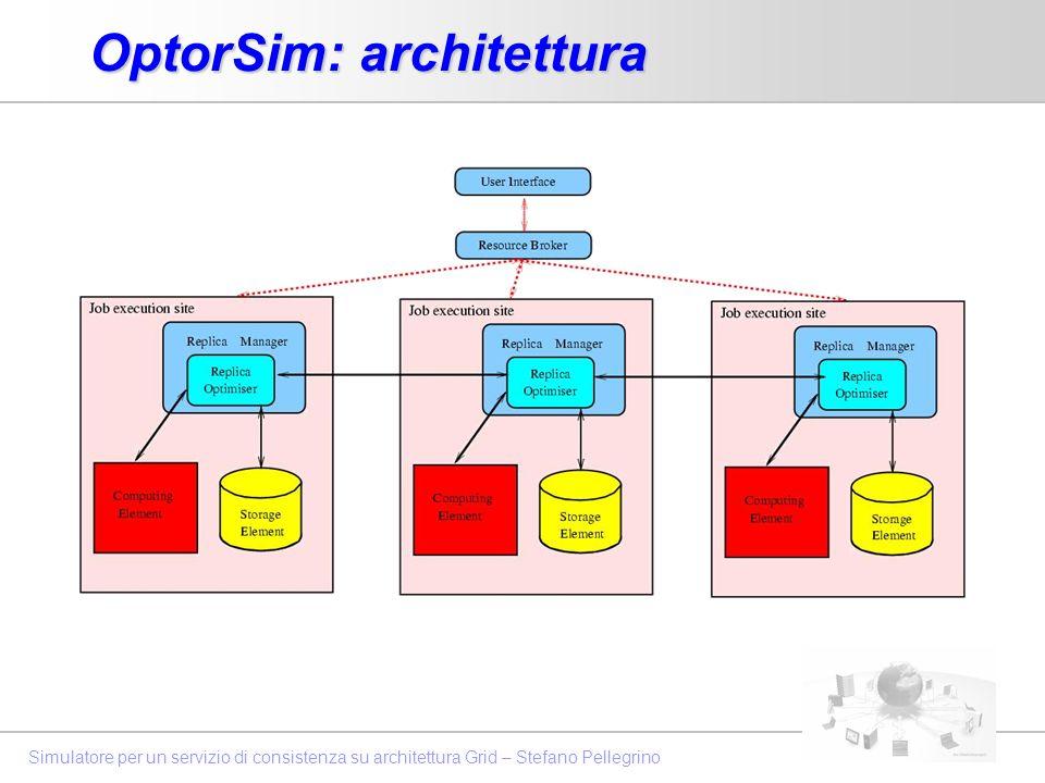 OptorSim: architettura