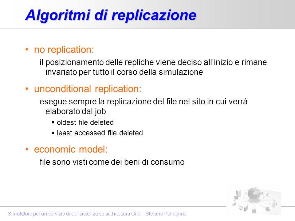 Algoritmi di replicazione
