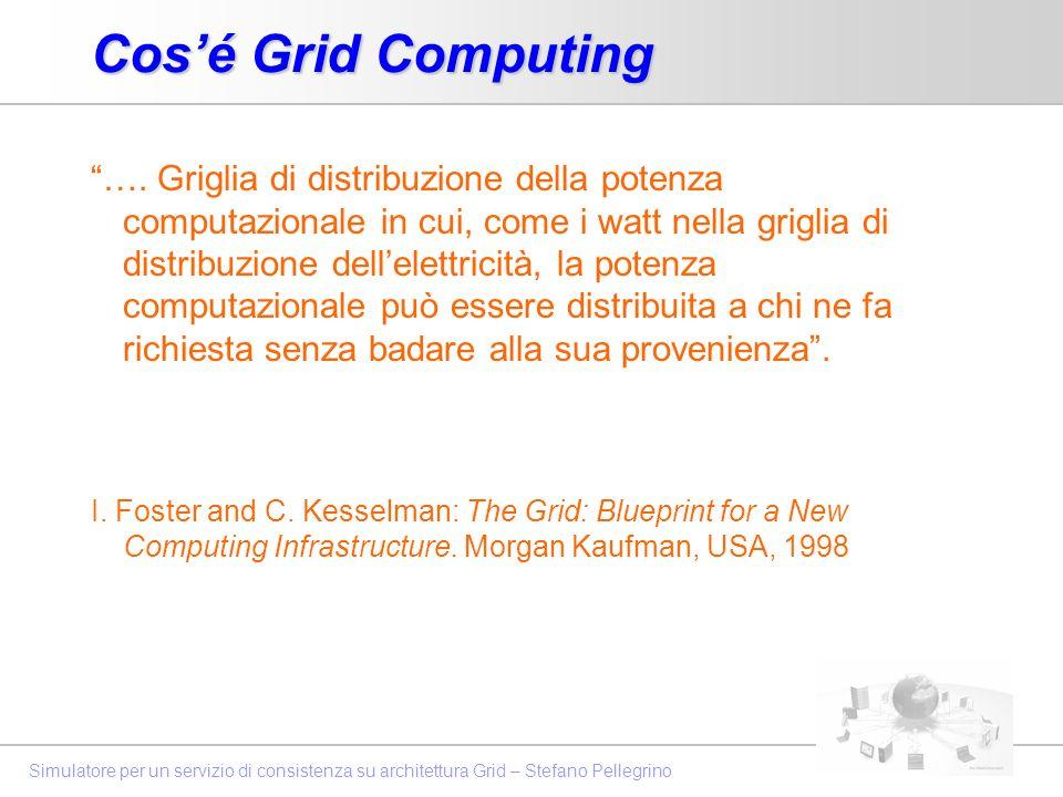Cos'é Grid Computing