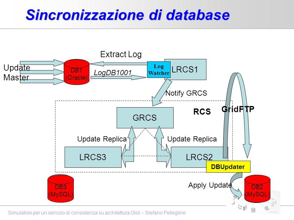 Sincronizzazione di database