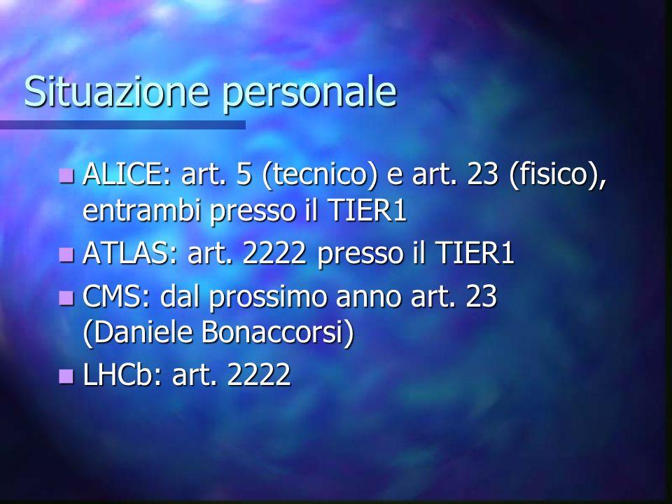 Situazione personale ALICE: art. 5 (tecnico) e art. 23 (fisico), entrambi presso il TIER1. ATLAS: art. 2222 presso il TIER1.