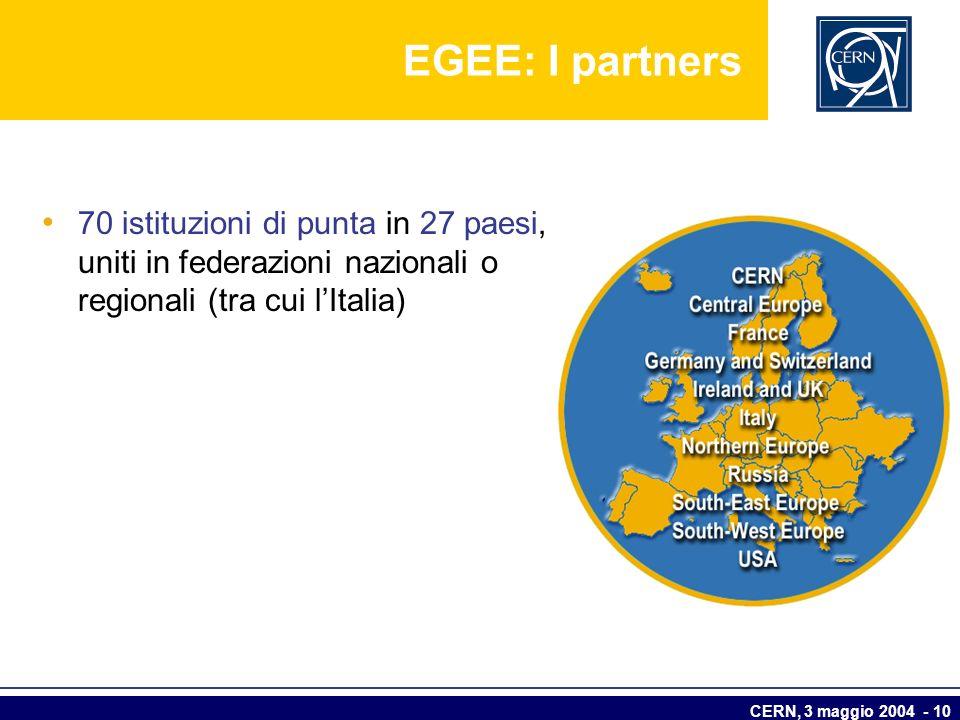EGEE: I partners 70 istituzioni di punta in 27 paesi, uniti in federazioni nazionali o regionali (tra cui l'Italia)