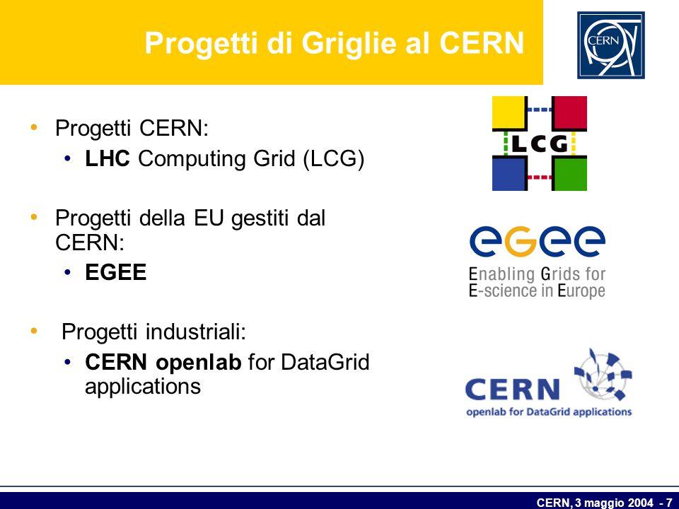 Progetti di Griglie al CERN