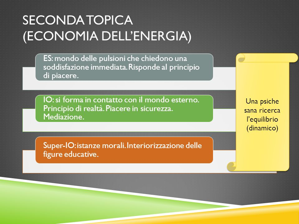 Seconda topica (economia dell'energia)