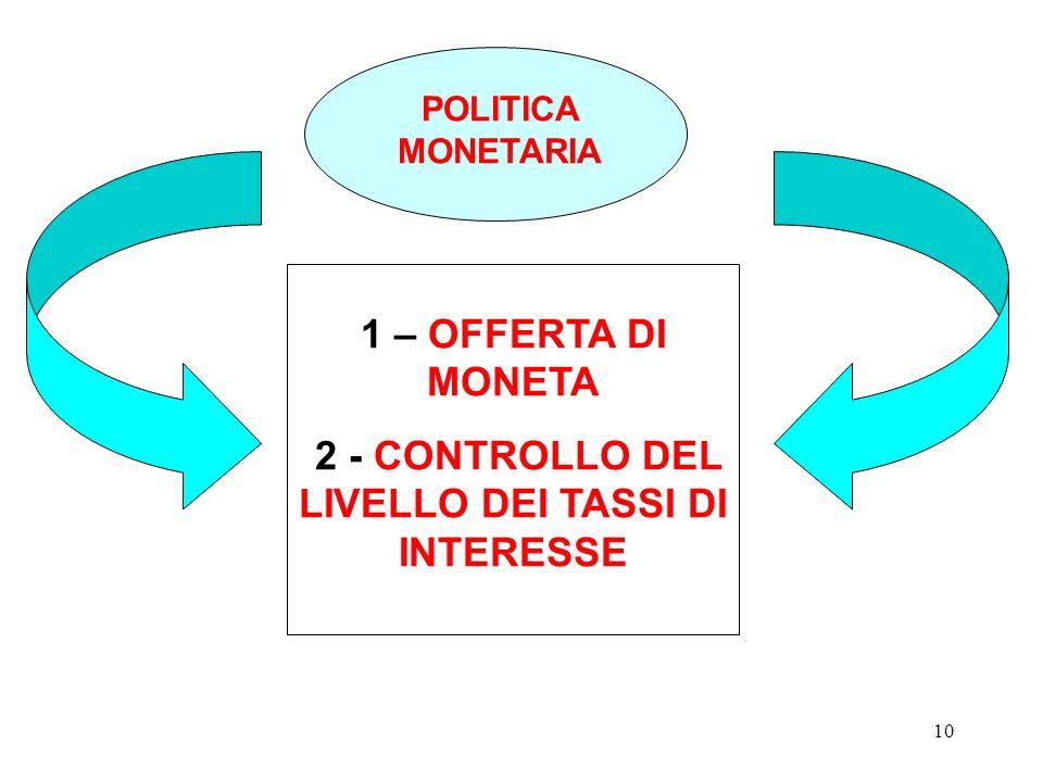 2 - CONTROLLO DEL LIVELLO DEI TASSI DI INTERESSE