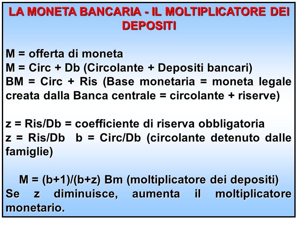 LA MONETA BANCARIA - IL MOLTIPLICATORE DEI DEPOSITI