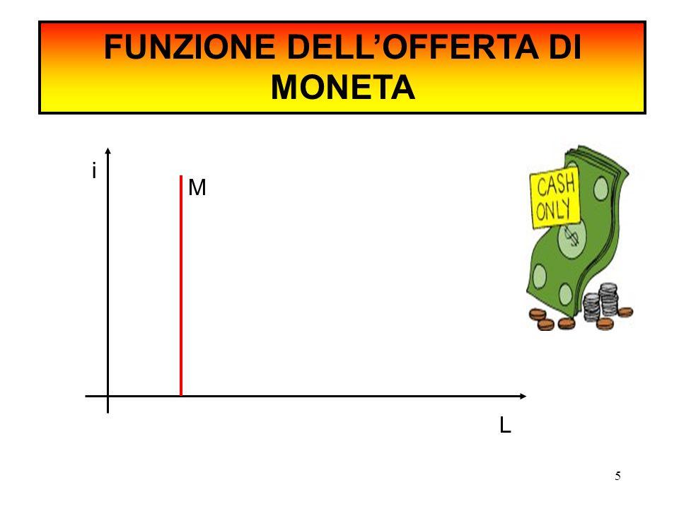 FUNZIONE DELL'OFFERTA DI MONETA