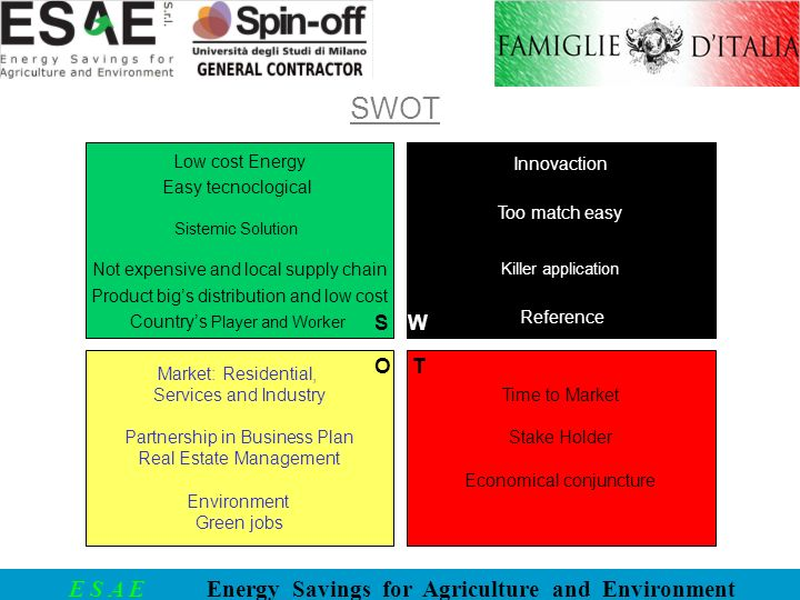 SWOT S W O T Low cost Energy Easy tecnoclogical