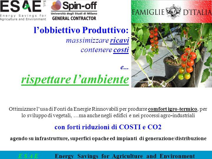 con forti riduzioni di COSTI e CO2