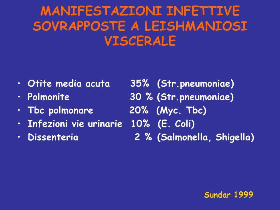 MANIFESTAZIONI INFETTIVE SOVRAPPOSTE A LEISHMANIOSI VISCERALE