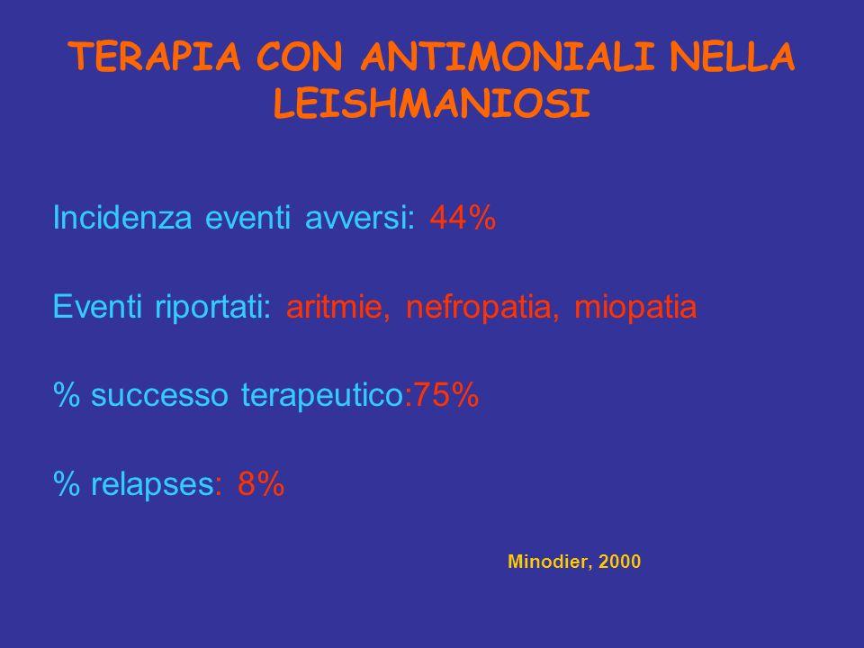 TERAPIA CON ANTIMONIALI NELLA LEISHMANIOSI