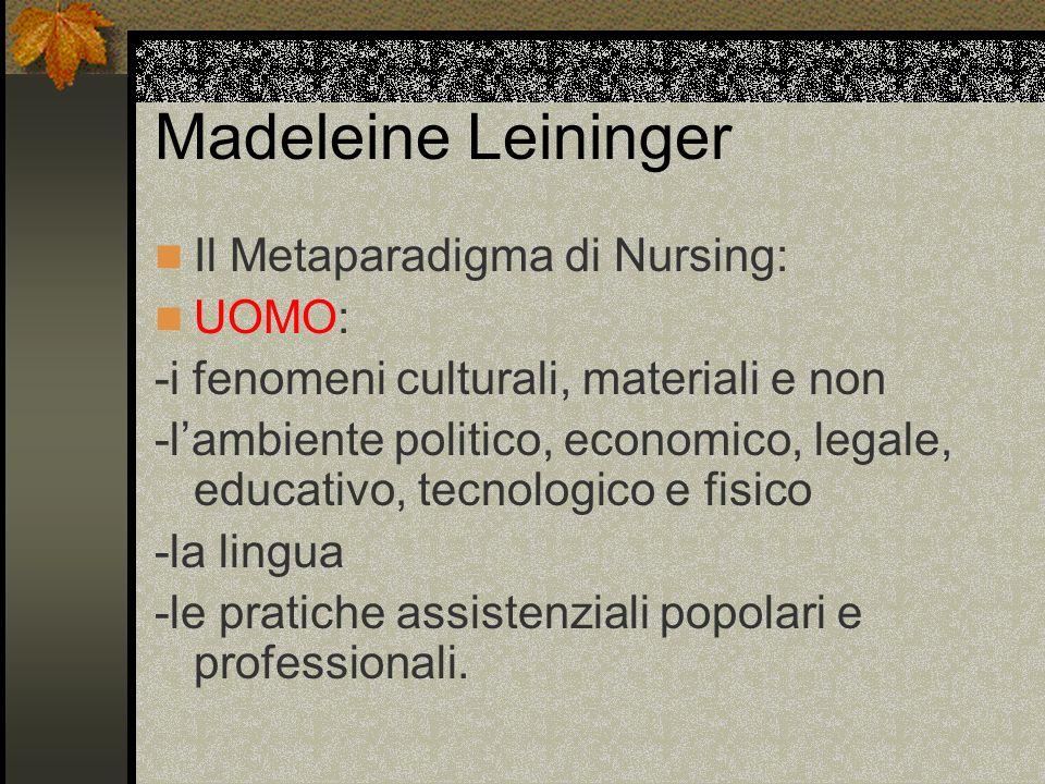 Madeleine Leininger Il Metaparadigma di Nursing: UOMO: