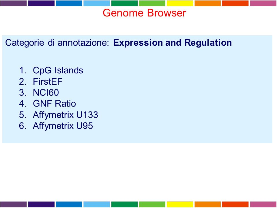 Genome Browser Categorie di annotazione: Expression and Regulation