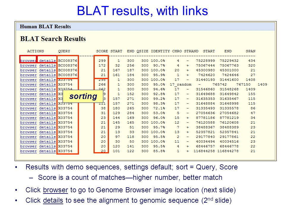 BLAT results, with links