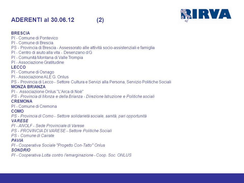 ADERENTI al 30.06.12 (2) BRESCIA PI - Comune di Pontevico