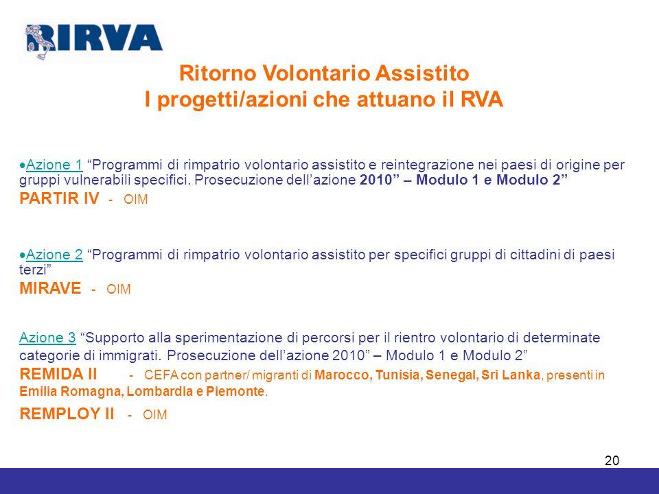 Ritorno Volontario Assistito I progetti/azioni che attuano il RVA