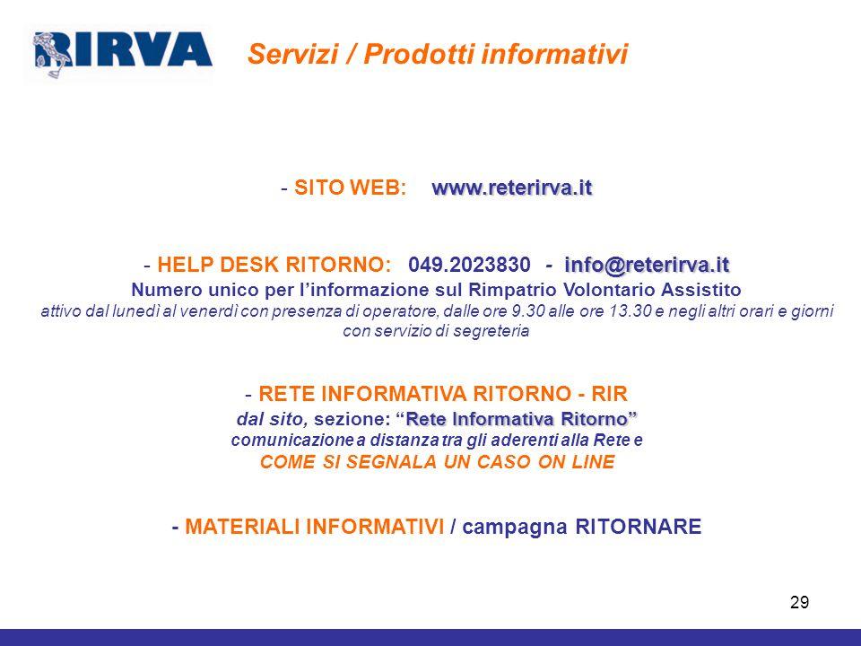 Servizi / Prodotti informativi