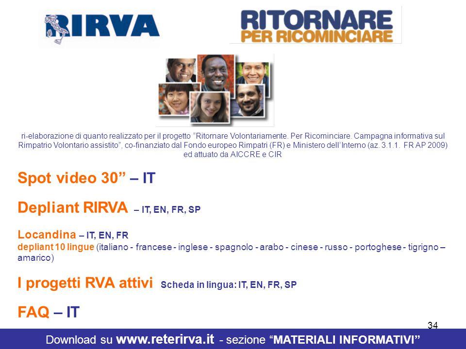 Download su www.reterirva.it - sezione MATERIALI INFORMATIVI