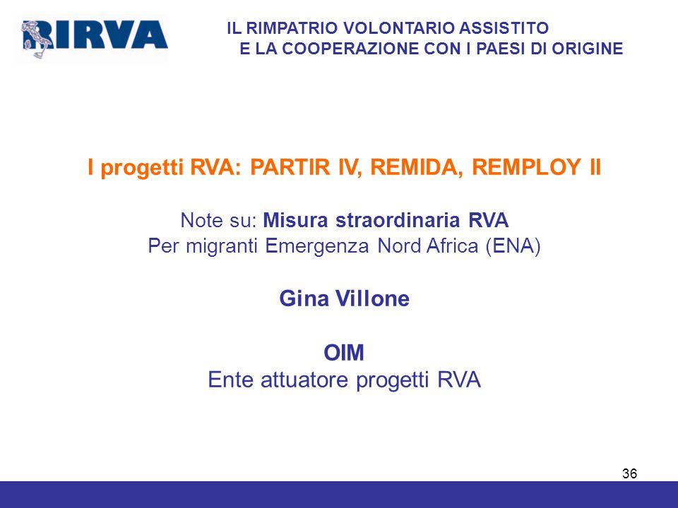 I progetti RVA: PARTIR IV, REMIDA, REMPLOY II Gina Villone OIM
